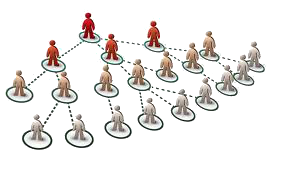 duplication-in-mlm